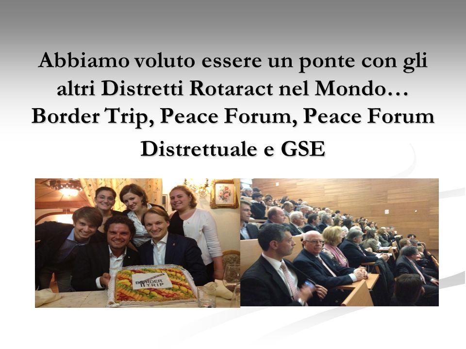 Abbiamo voluto essere un ponte con gli altri Distretti Rotaract nel Mondo… Border Trip, Peace Forum, Peace Forum Distrettuale e GSE