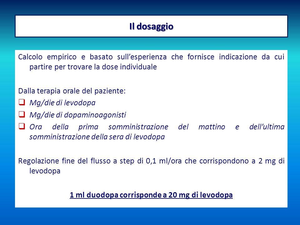 1 ml duodopa corrisponde a 20 mg di levodopa