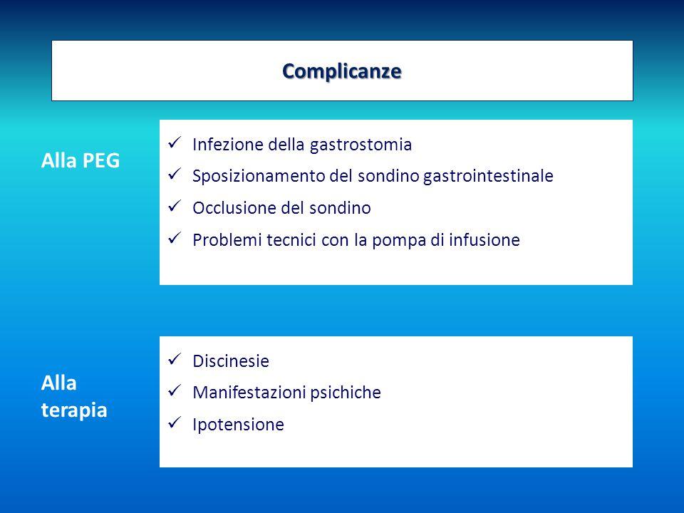 Complicanze Alla PEG Alla terapia Infezione della gastrostomia