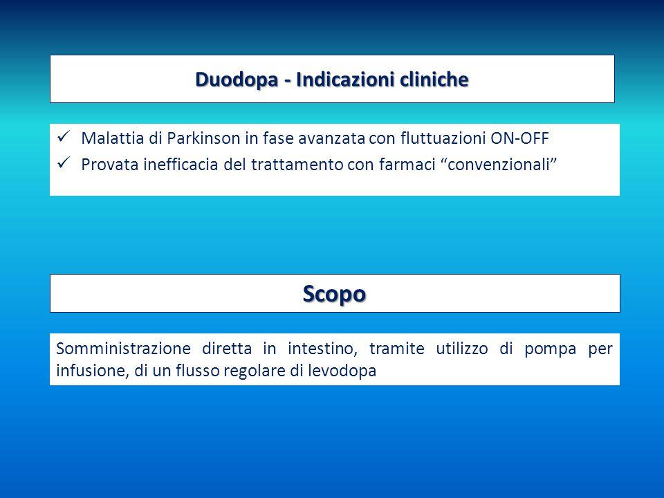 Duodopa - Indicazioni cliniche