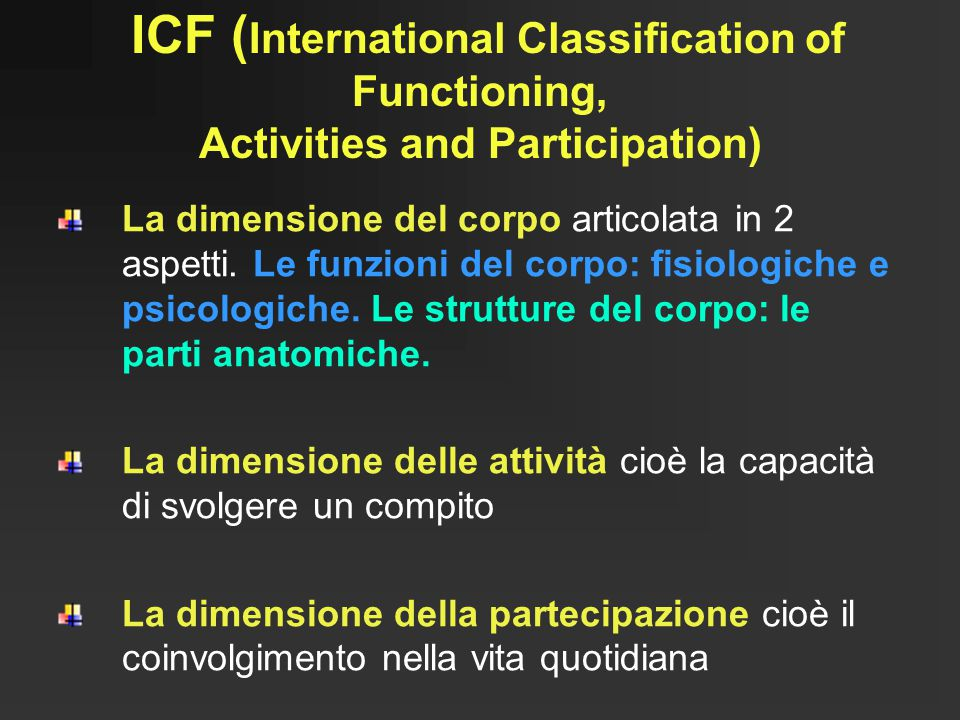 ICF (International Classification of Functioning, Activities and Participation)