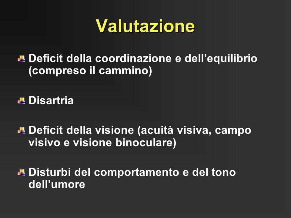 Valutazione Deficit della coordinazione e dell'equilibrio (compreso il cammino) Disartria.