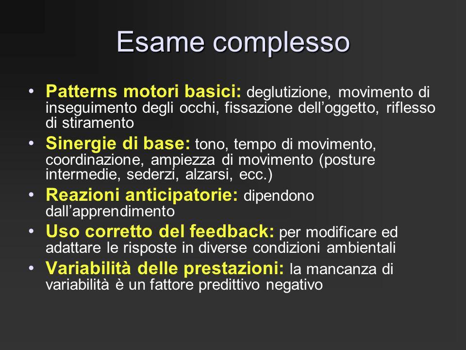 Esame complesso Patterns motori basici: deglutizione, movimento di inseguimento degli occhi, fissazione dell'oggetto, riflesso di stiramento.