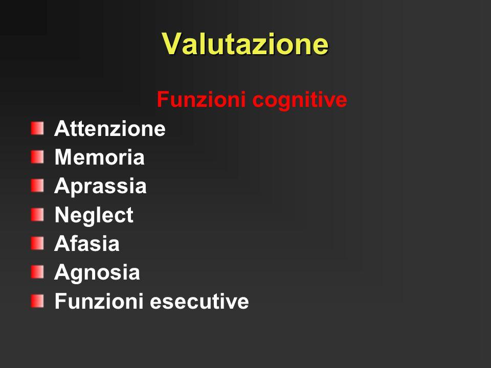 Valutazione Funzioni cognitive Attenzione Memoria Aprassia Neglect
