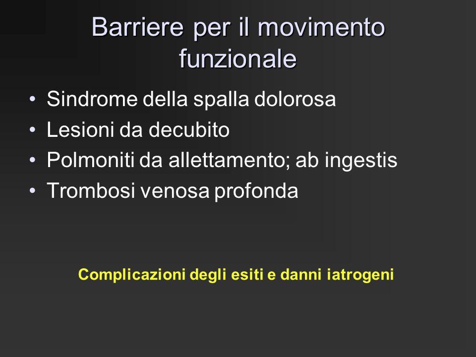 Barriere per il movimento funzionale