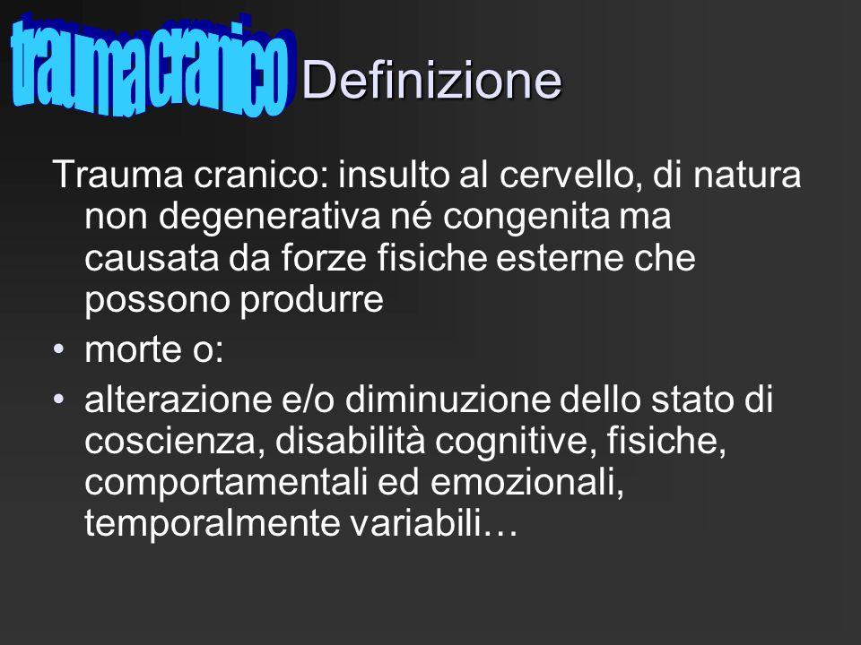 Definizione trauma cranico