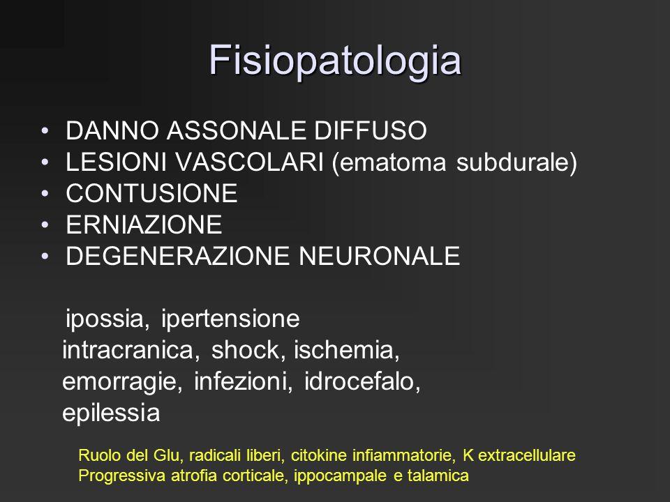 Fisiopatologia DANNO ASSONALE DIFFUSO