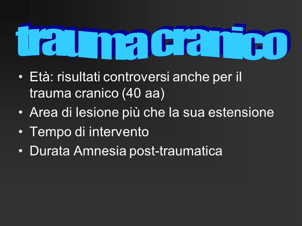 trauma cranico Età: risultati controversi anche per il trauma cranico (40 aa) Area di lesione più che la sua estensione.