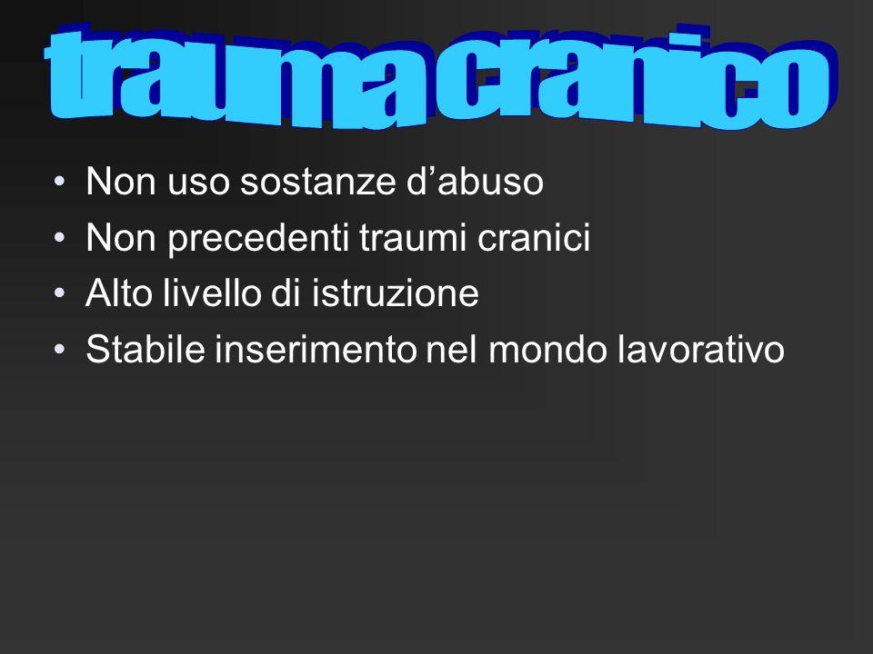 trauma cranico Non uso sostanze d'abuso Non precedenti traumi cranici