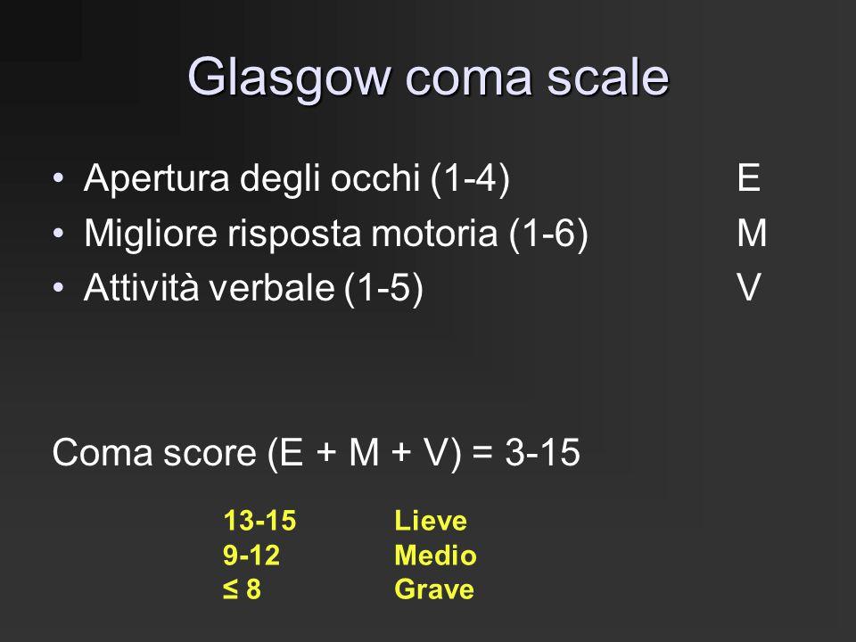 Glasgow coma scale Apertura degli occhi (1-4) E