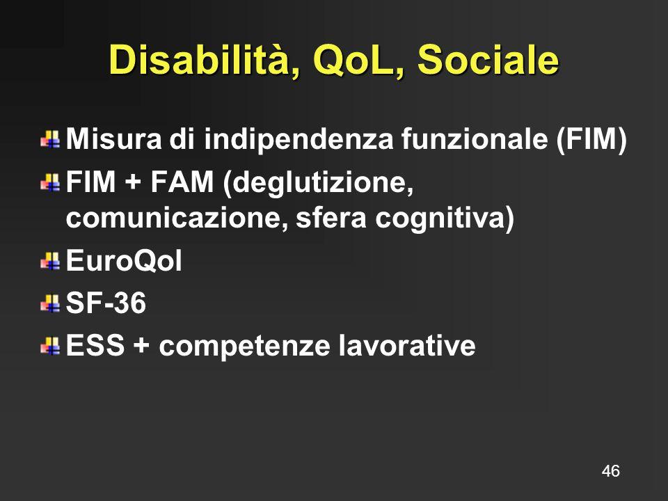 Disabilità, QoL, Sociale