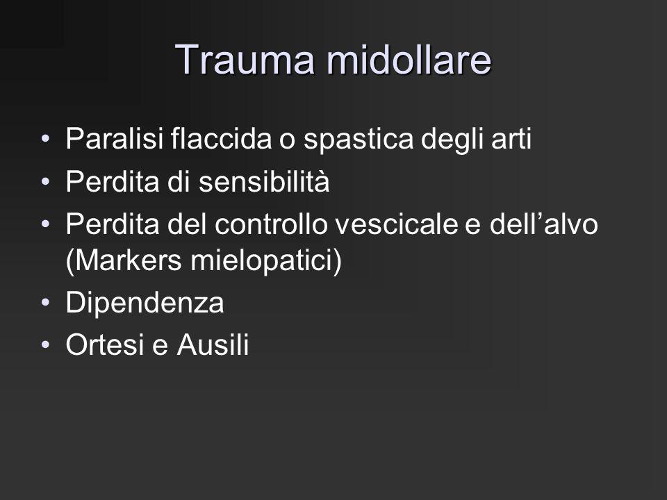 Trauma midollare Paralisi flaccida o spastica degli arti