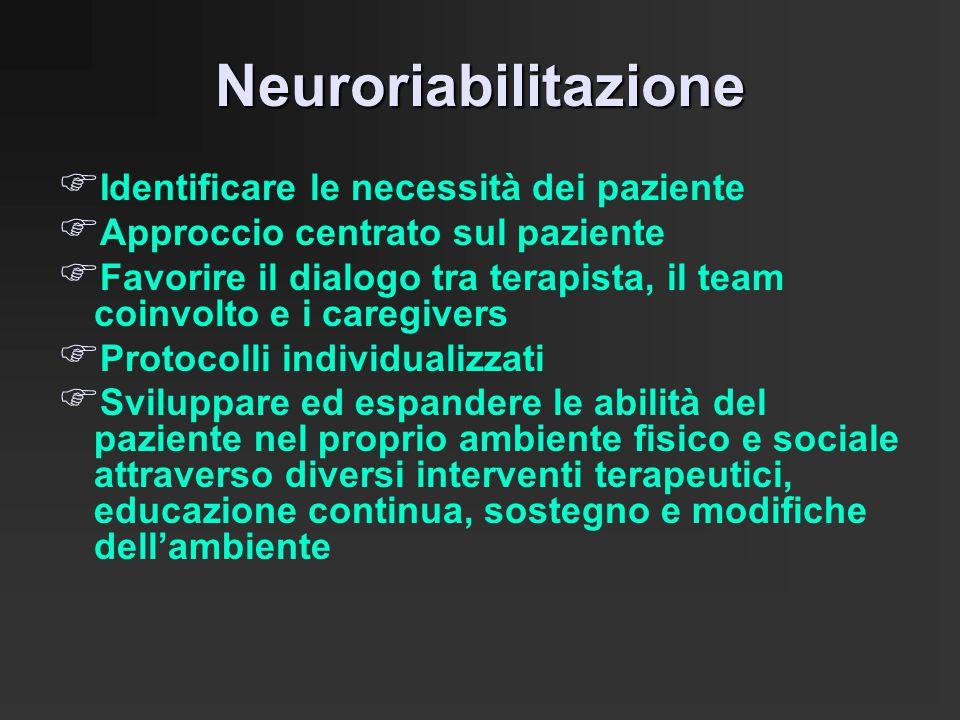 Neuroriabilitazione Identificare le necessità dei paziente