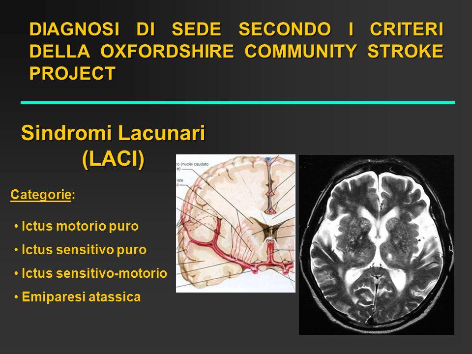 Sindromi Lacunari (LACI)
