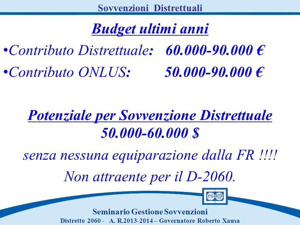 Potenziale per Sovvenzione Distrettuale 50.000-60.000 $