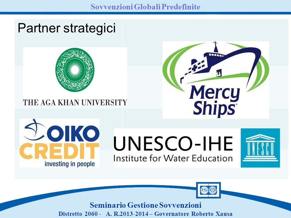 Partner strategici Sovvenzioni Globali Predefinite
