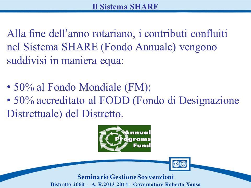 50% al Fondo Mondiale (FM);