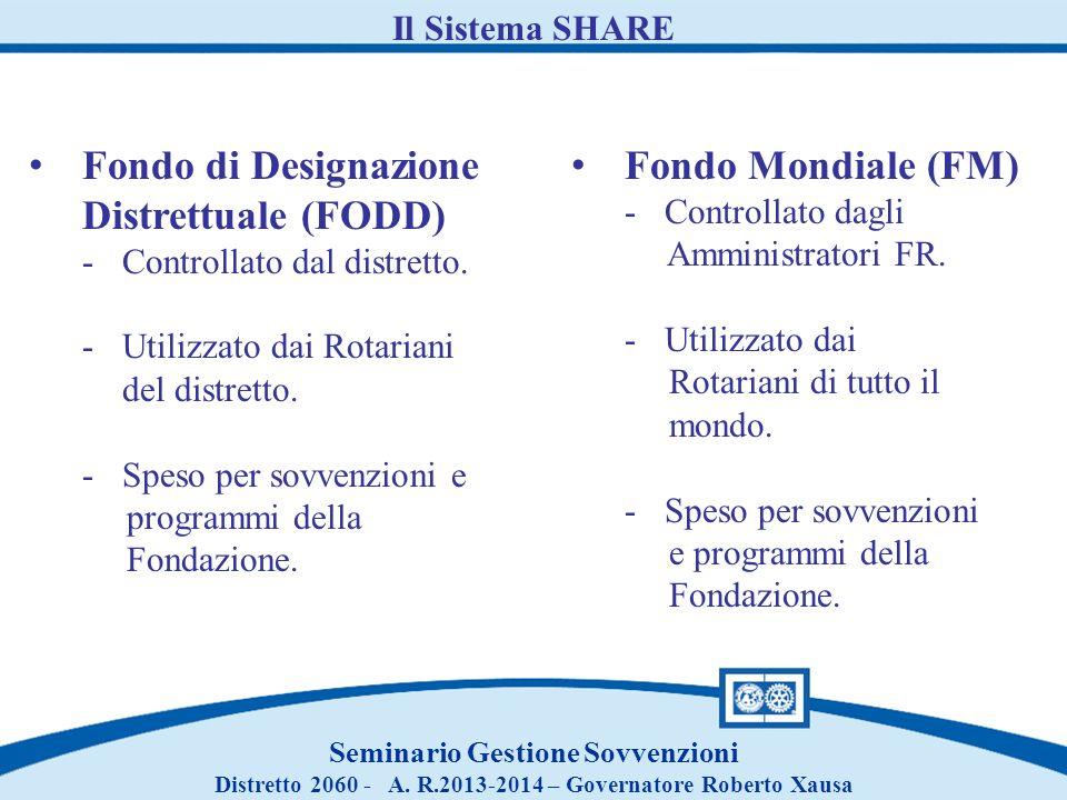 Fondo di Designazione Distrettuale (FODD) Fondo Mondiale (FM)