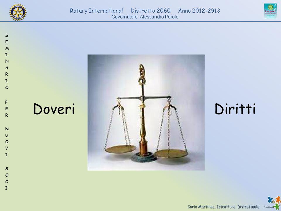 Doveri Diritti