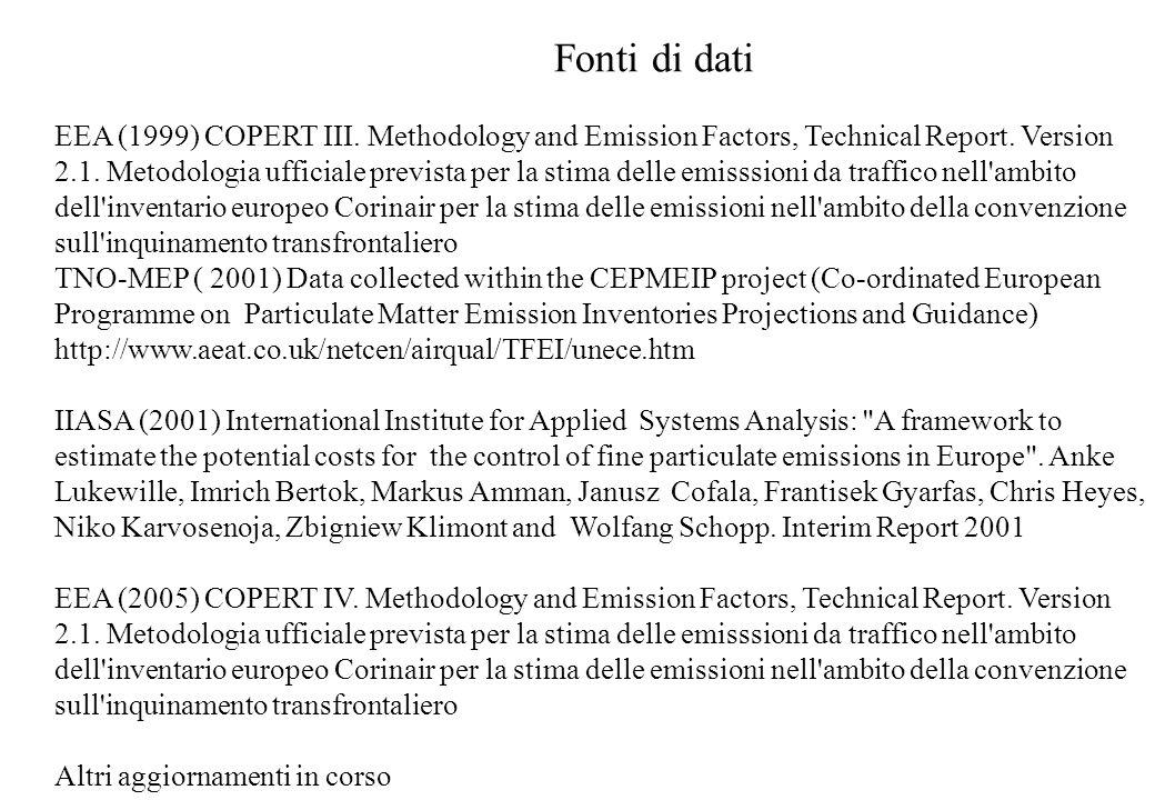 Fonti di dati