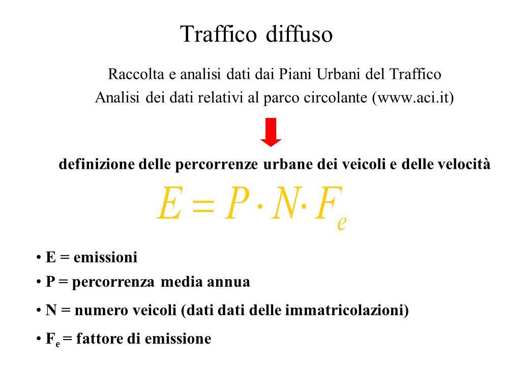 Traffico diffuso Raccolta e analisi dati dai Piani Urbani del Traffico
