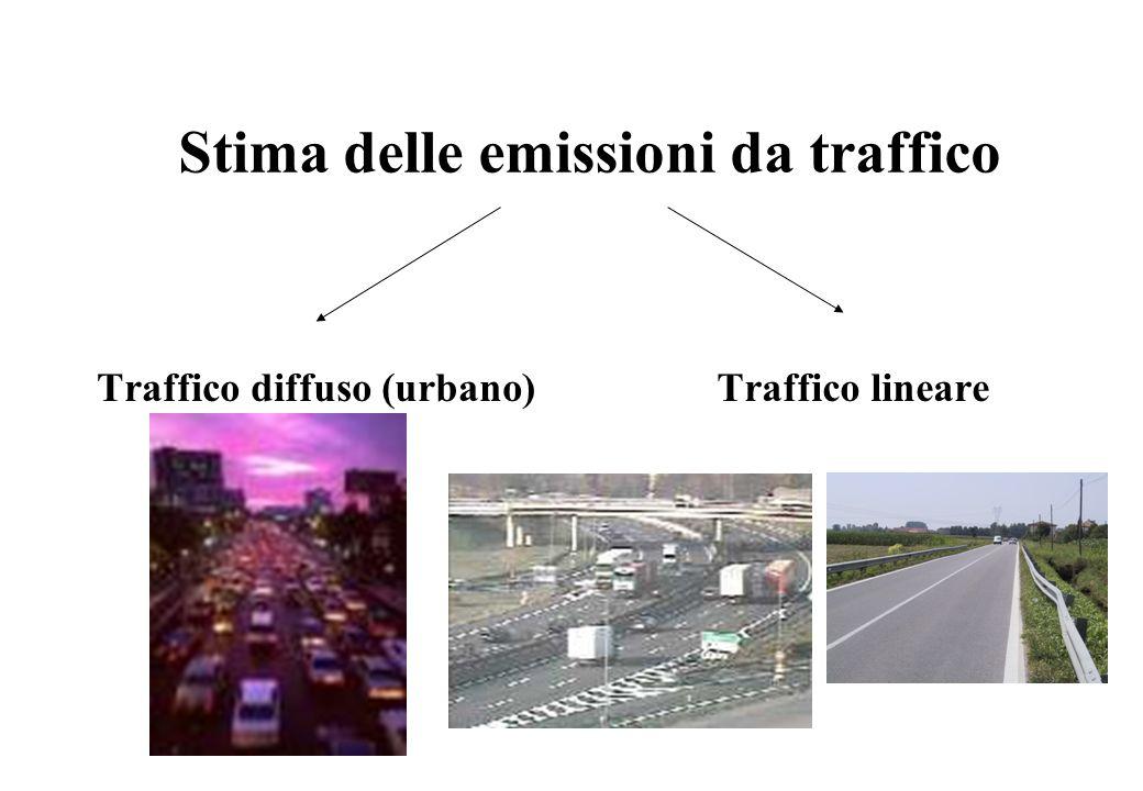 Stima delle emissioni da traffico