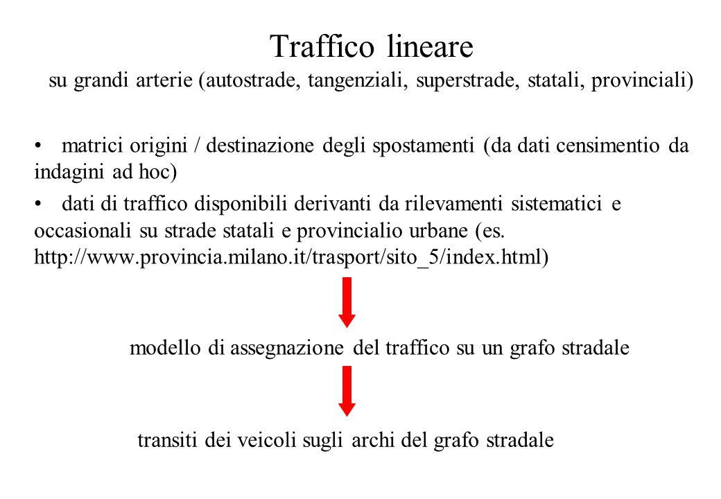 Traffico lineare su grandi arterie (autostrade, tangenziali, superstrade, statali, provinciali)