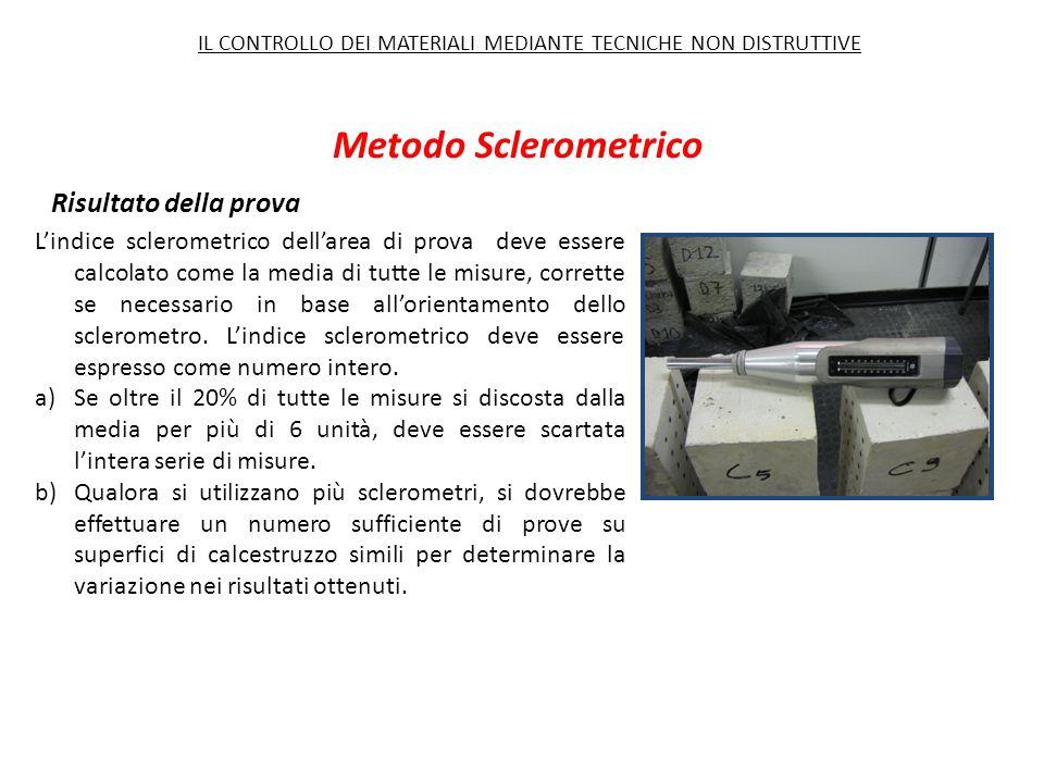 Metodo Sclerometrico Risultato della prova