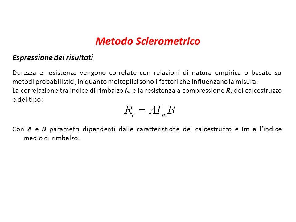 Metodo Sclerometrico Espressione dei risultati