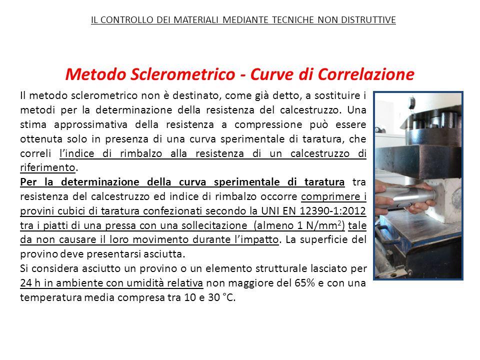 Metodo Sclerometrico - Curve di Correlazione