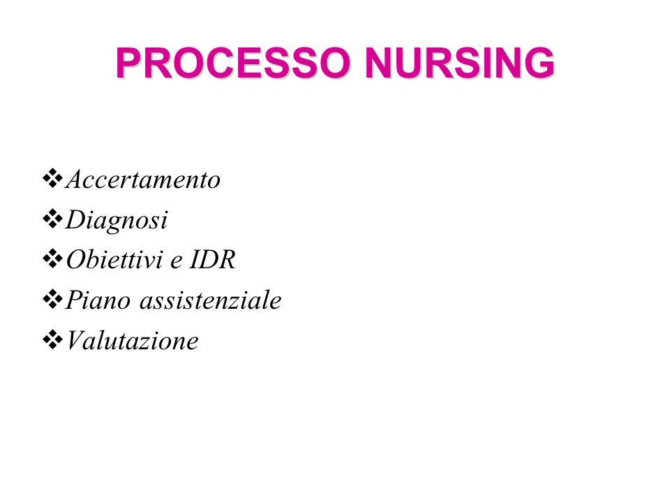 PROCESSO NURSING Accertamento Diagnosi Obiettivi e IDR