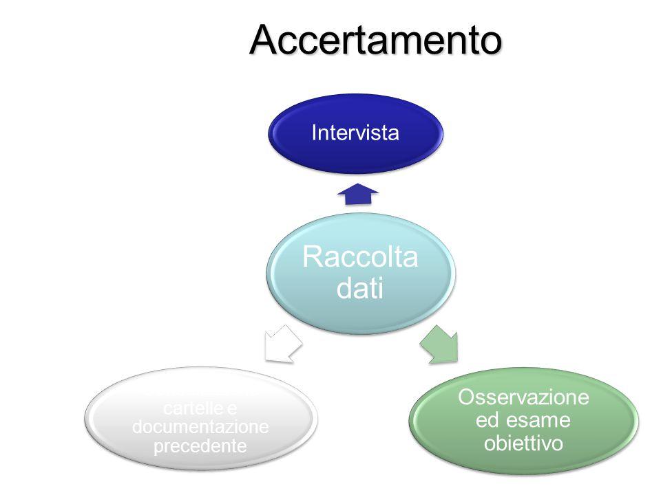 Accertamento Osservazione ed esame obiettivo Intervista