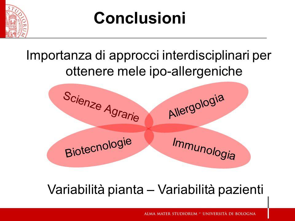 Variabilità pianta – Variabilità pazienti