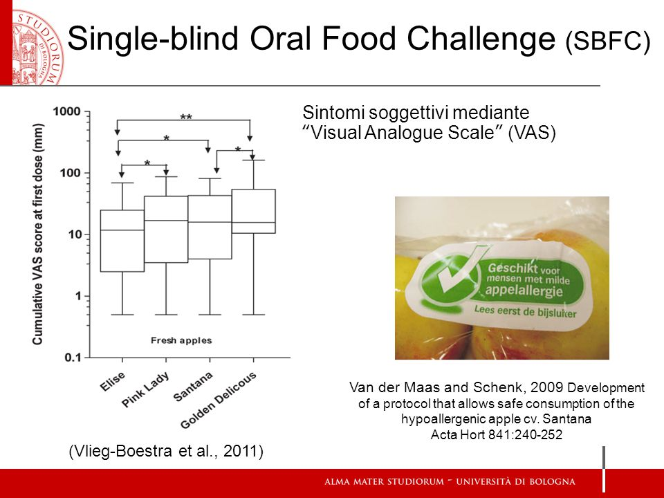 Single-blind Oral Food Challenge (SBFC)