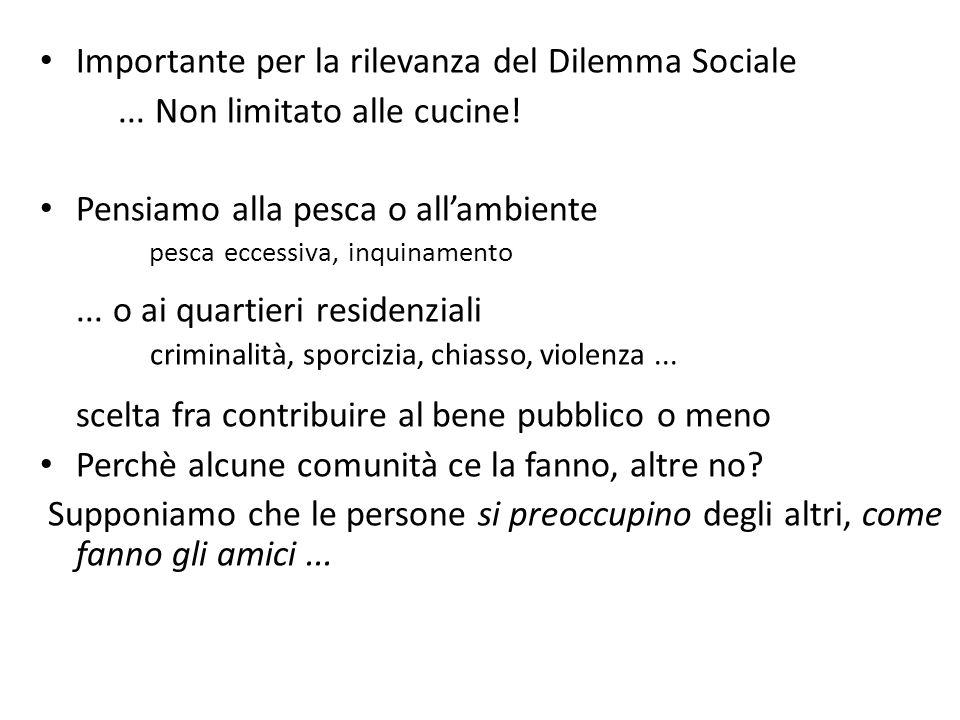 Importante per la rilevanza del Dilemma Sociale