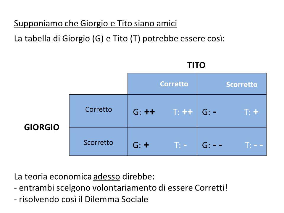 G: ++ T: ++ Supponiamo che Giorgio e Tito siano amici