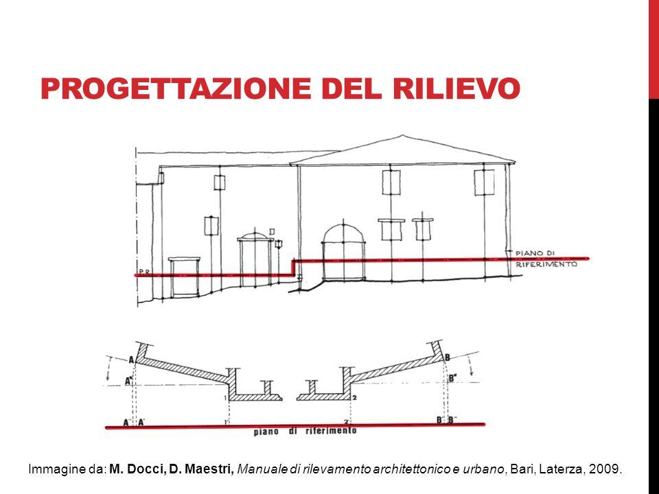progettazione del rilievo