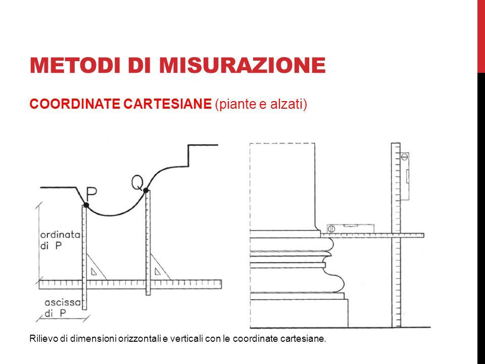 Metodi di misurazione COORDINATE CARTESIANE (piante e alzati)