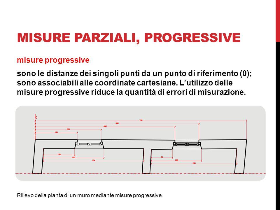 Misure parziali, progressive