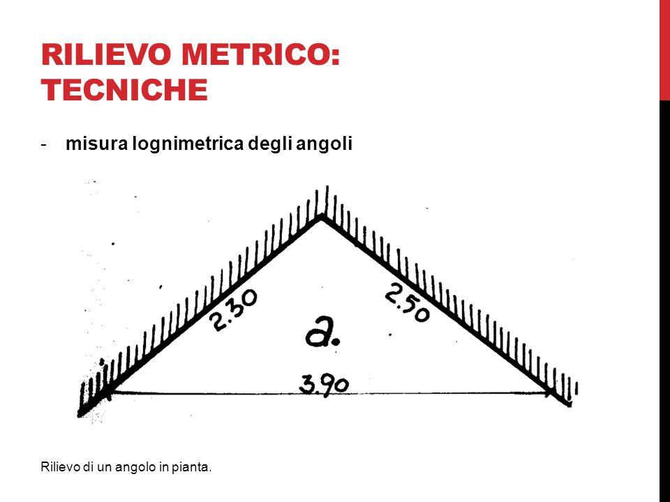 RILIEVO metrico: tecniche