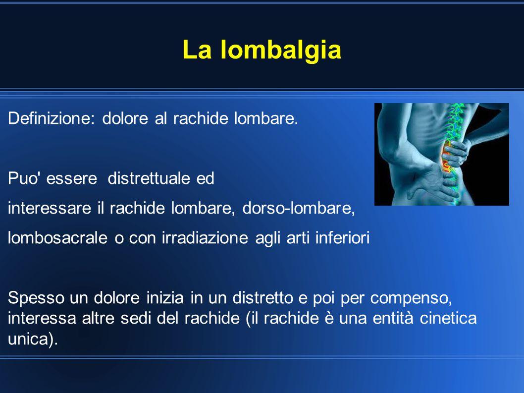La lombalgia Definizione: dolore al rachide lombare.