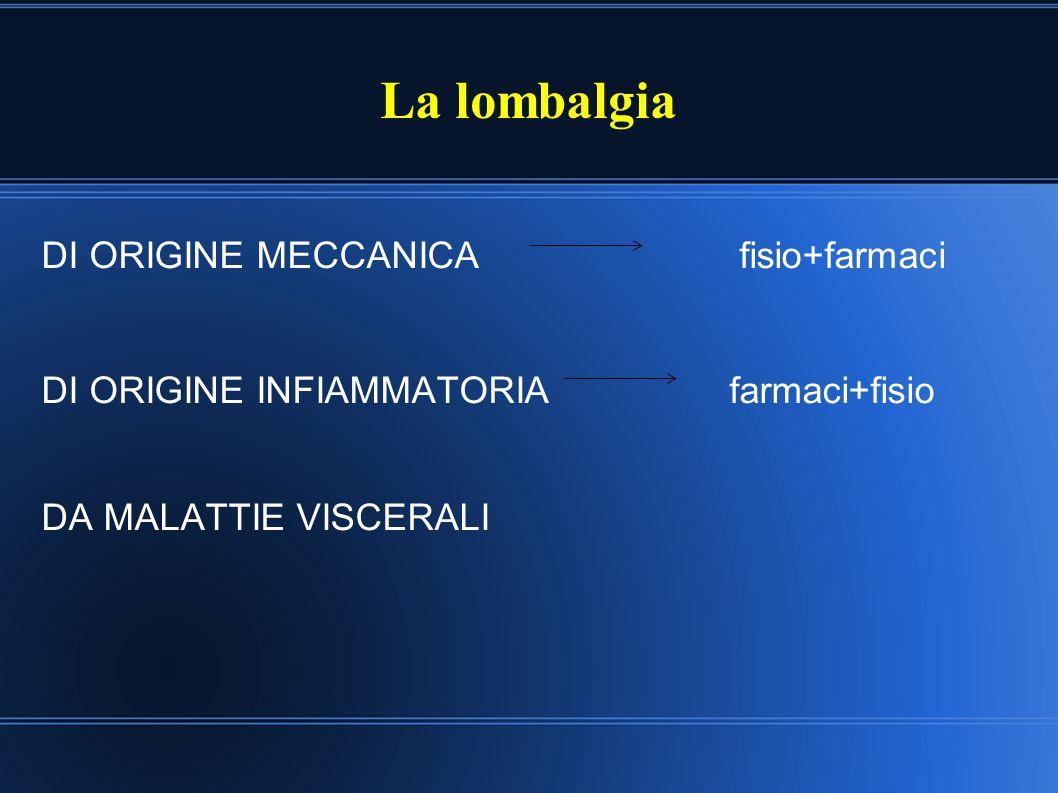 La lombalgia DI ORIGINE MECCANICA fisio+farmaci