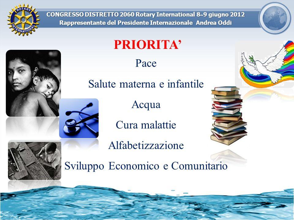 PRIORITA' Pace Salute materna e infantile Acqua Cura malattie