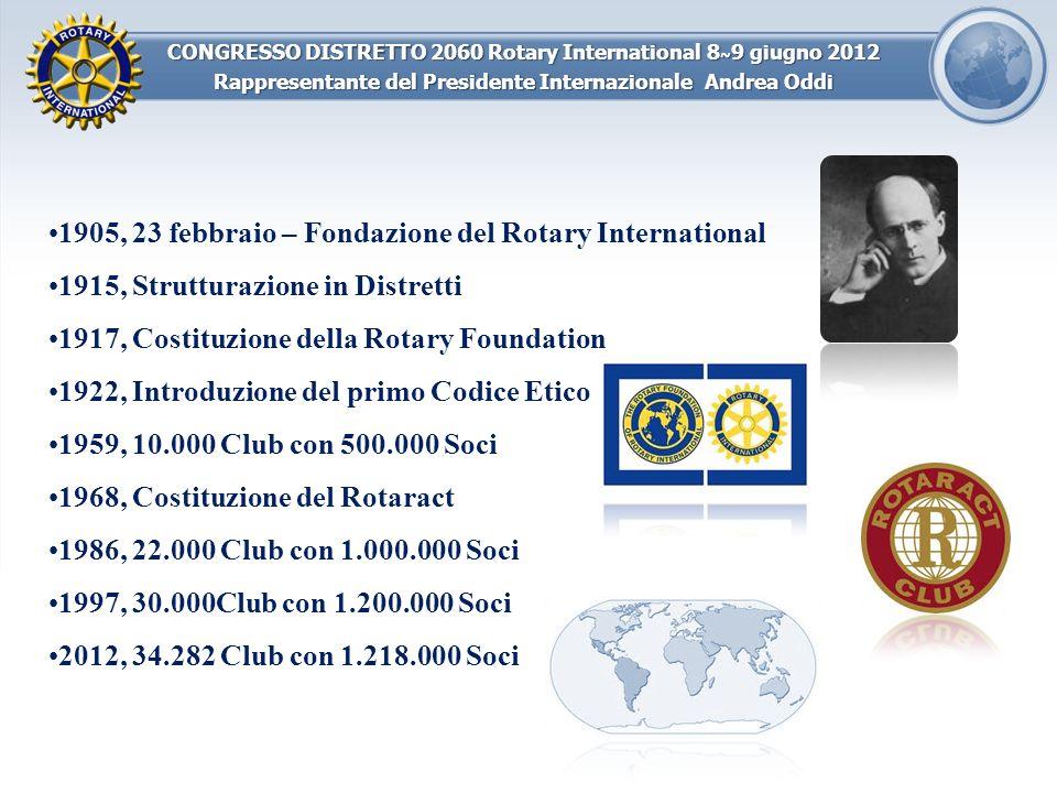 1905, 23 febbraio – Fondazione del Rotary International