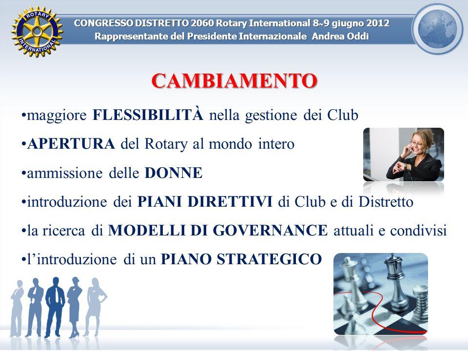 CAMBIAMENTO maggiore FLESSIBILITÀ nella gestione dei Club