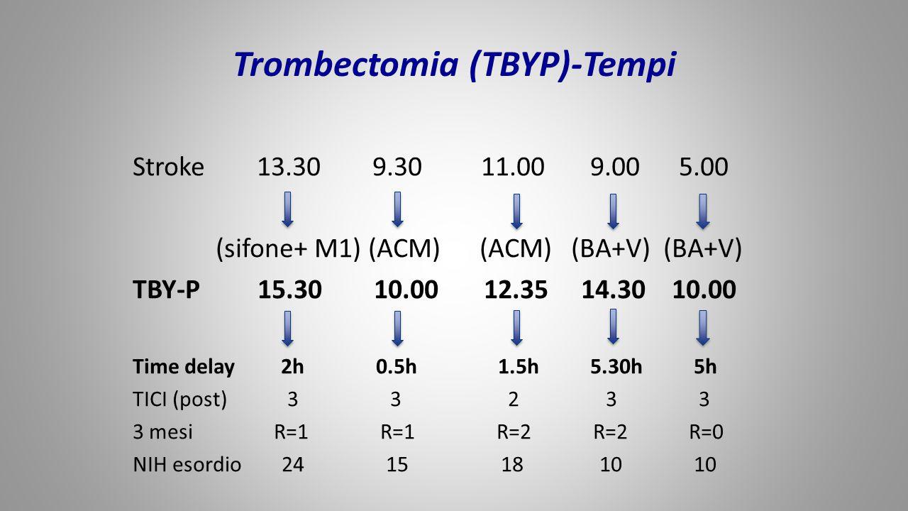 Trombectomia (TBYP)-Tempi