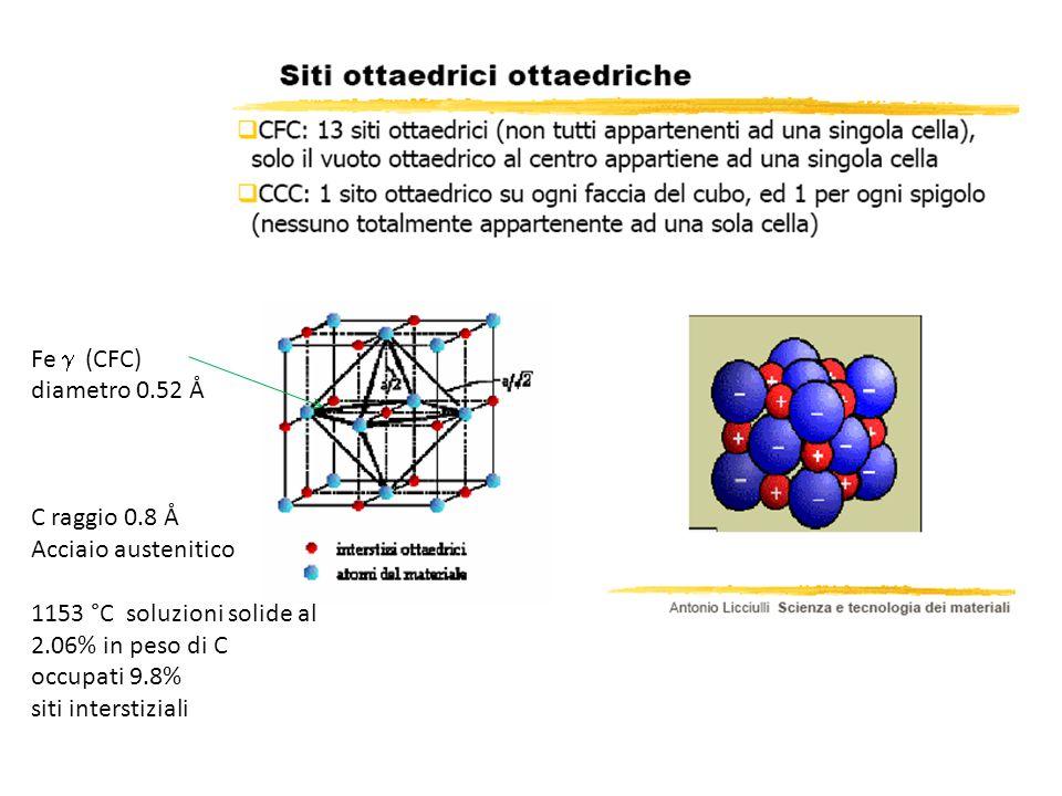 Fe g (CFC) diametro 0.52 Å. C raggio 0.8 Å. Acciaio austenitico. 1153 °C soluzioni solide al. 2.06% in peso di C.