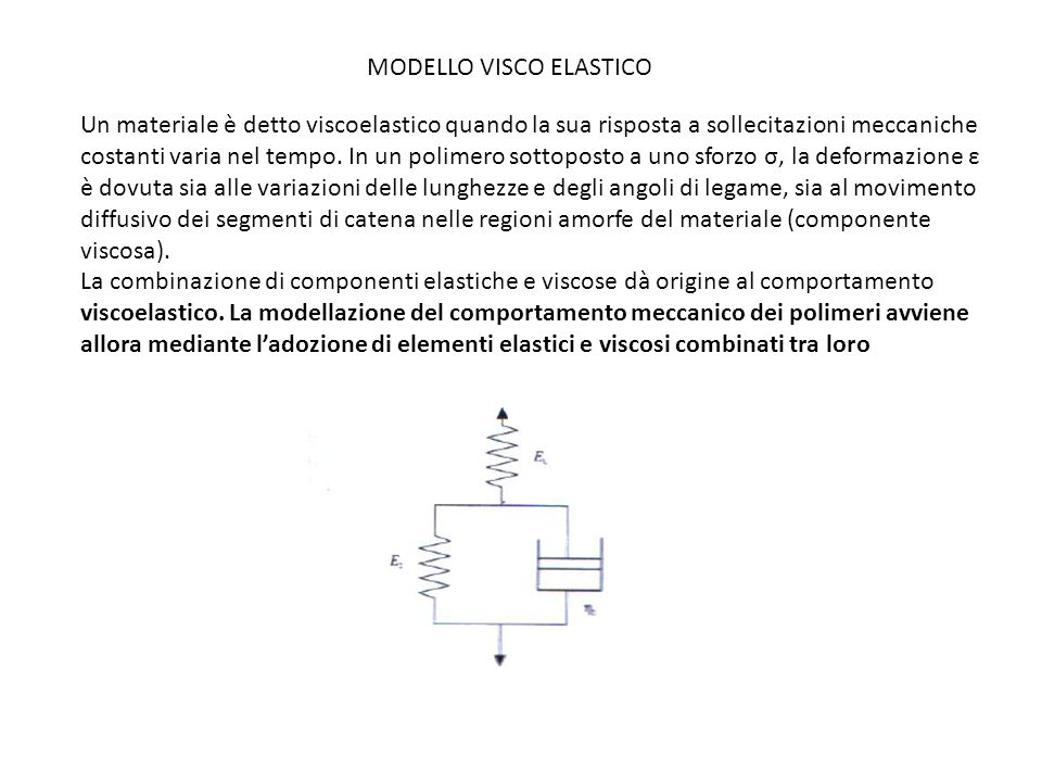 MODELLO VISCO ELASTICO