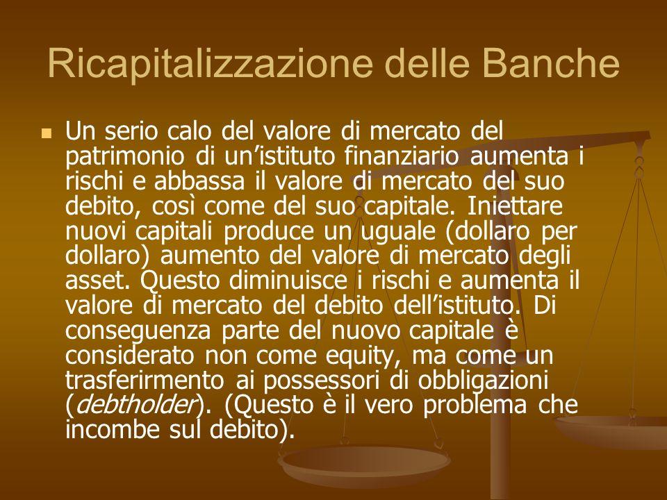 Ricapitalizzazione delle Banche
