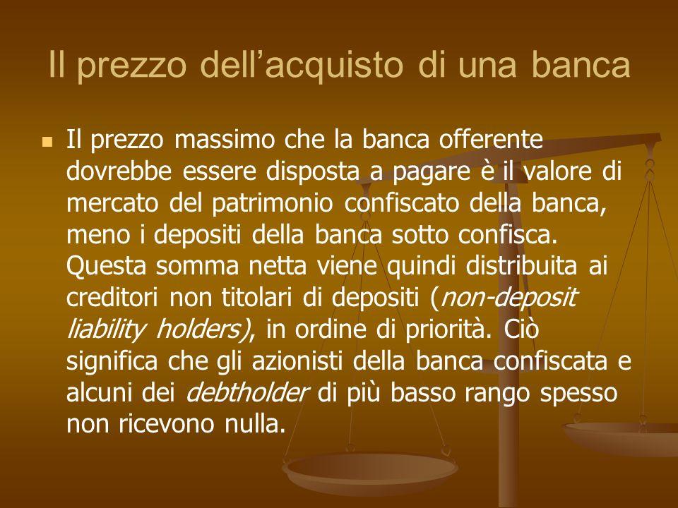 Il prezzo dell'acquisto di una banca
